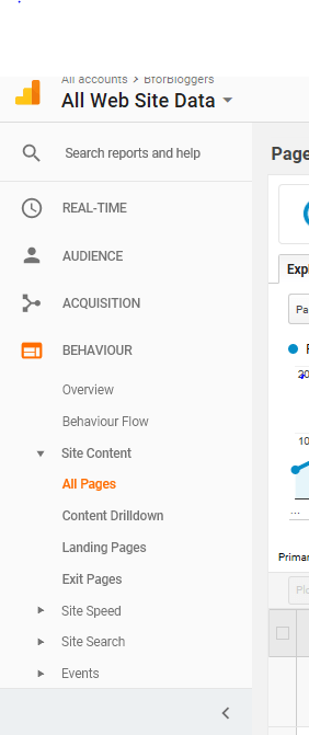 landing-pages-in-google-analytics