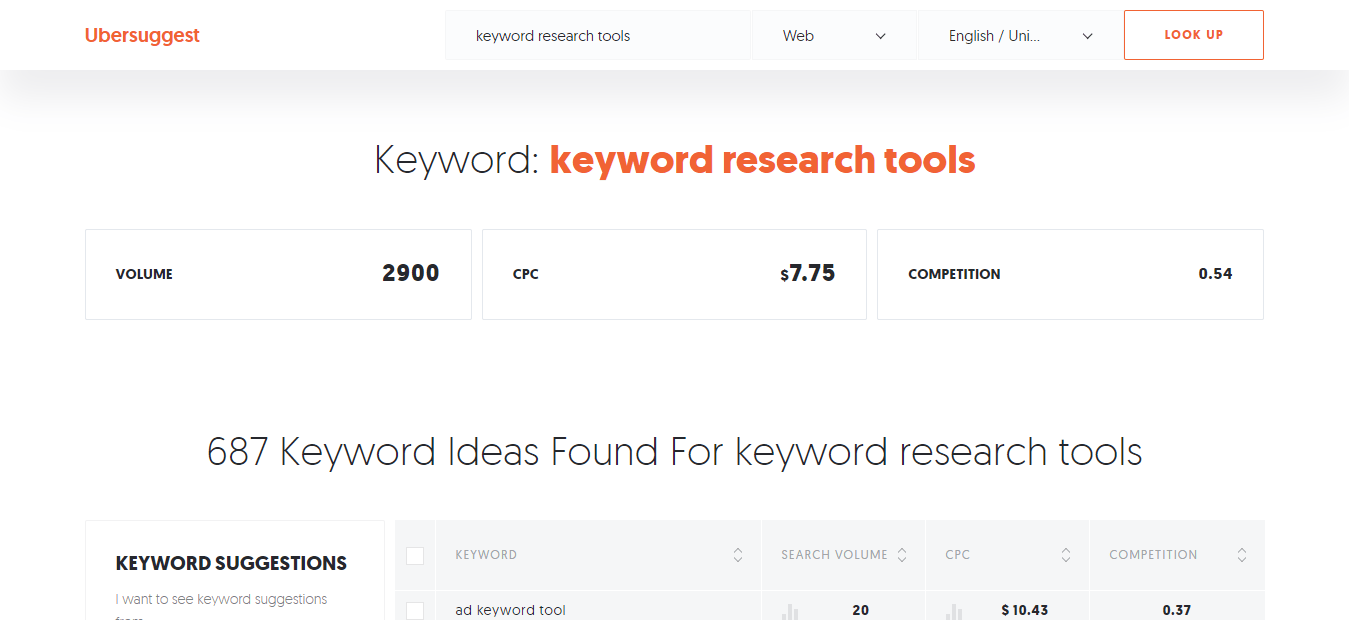 Ubersuggest-s-Free-Keyword-Tool-for-generating-new-blog-post-ideas