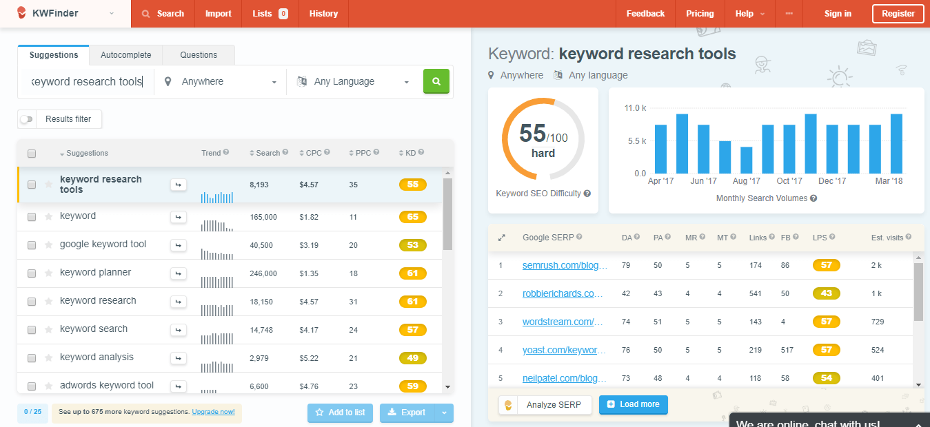keyword-research-tool-for-generating-new-ideas-for-blog-posts-KWFinder