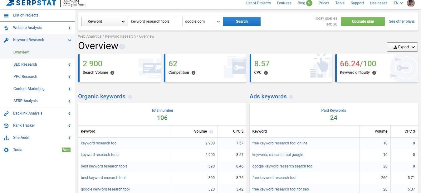 keyword-research-tools-Overview-Keyword-Research-1-from-SERPstat-for-content-ideas