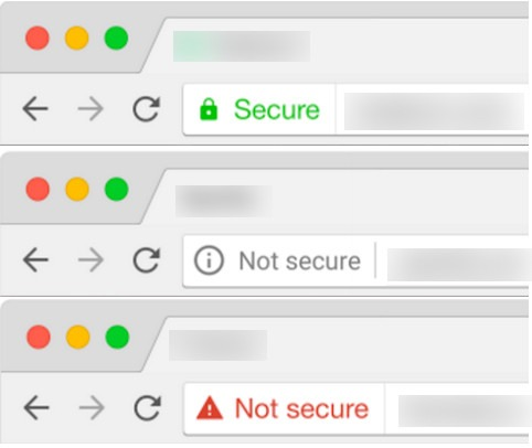 secure-HTTPS