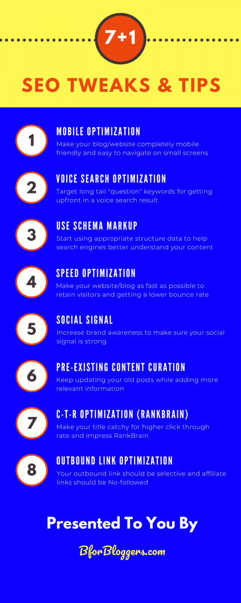 SEO-Tips-Bound-to-Rank-Your-Posts-on-First-Page