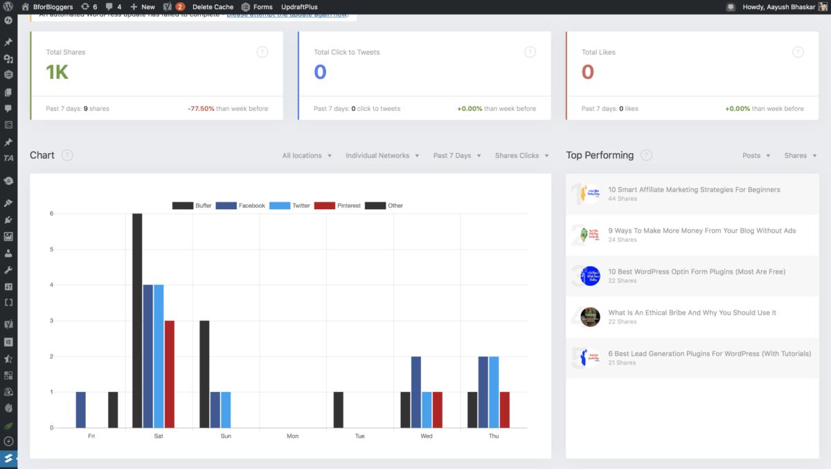 social-snap-share-analytics