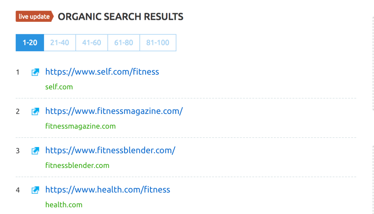 fitness-keyword-SEMrush-overview